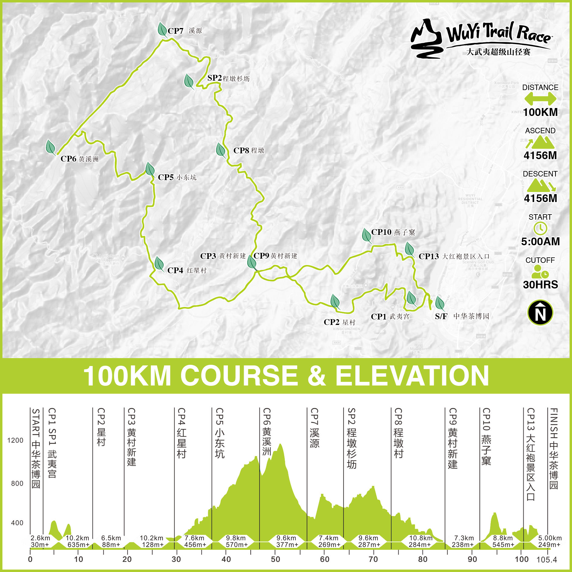 100K Course & Elevation