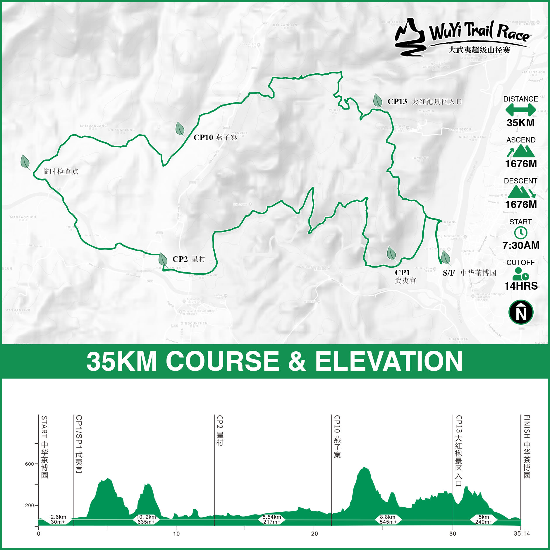 35K Course & Elevation