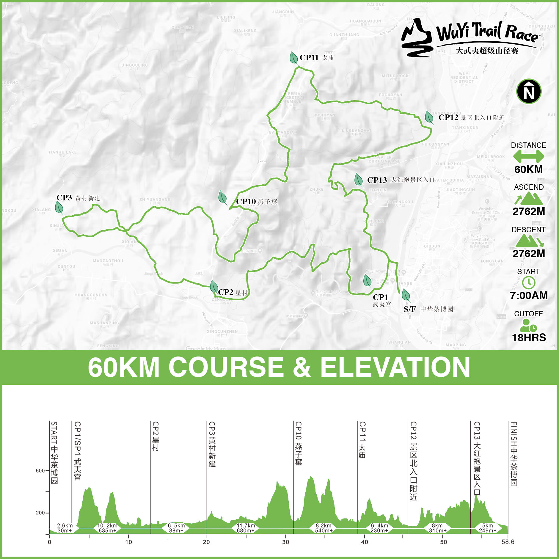 60K Course & Elevation